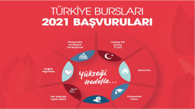 Applications Open for Turkey's Int'l Scholarship P...