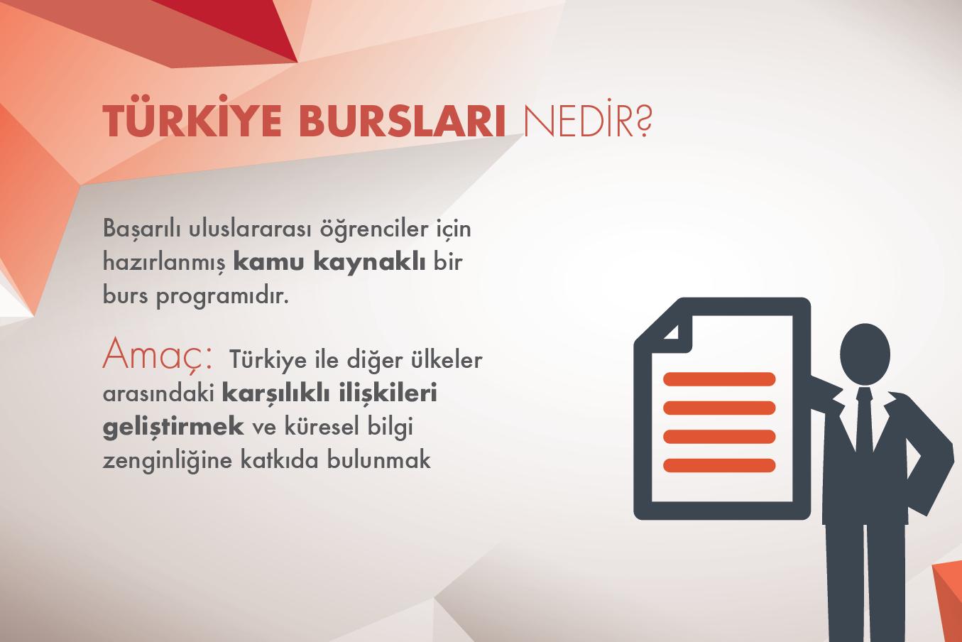 """Kuvahaun tulos haulle """"Türkiye Bursları"""" programına başvurular başladı"""