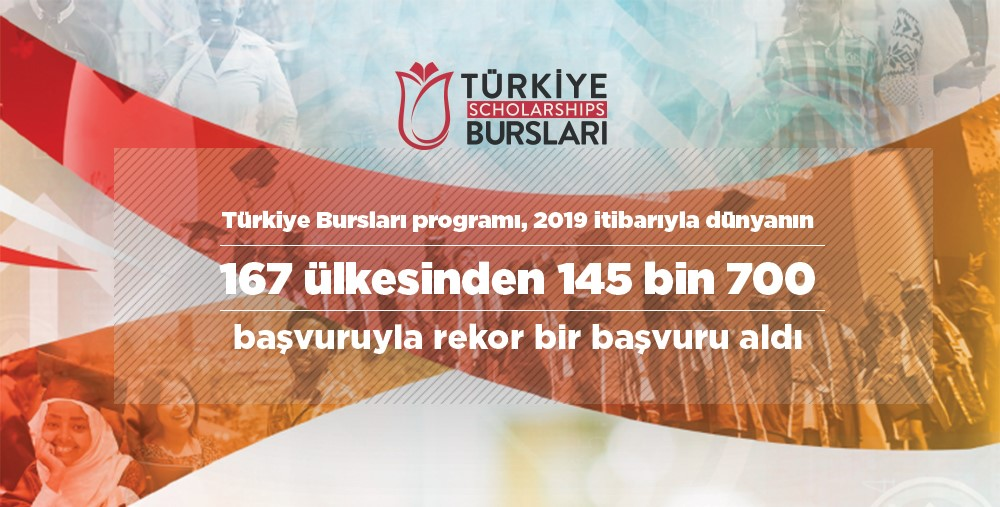 Record Application for Türkiye Scholarships
